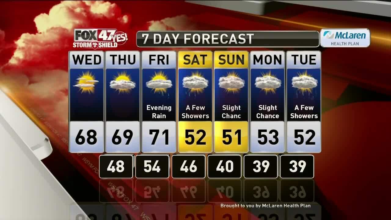 Brett's Forecast 10-8