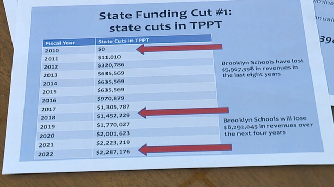 Brooklyn Schools fight state budget cuts