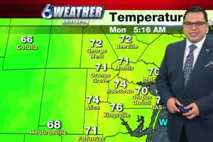 Weak cold fronts arriving this week bringing few showers