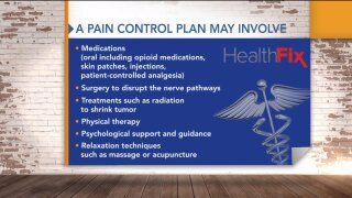 HealthFix: Comprehensive Cancer PainManagement