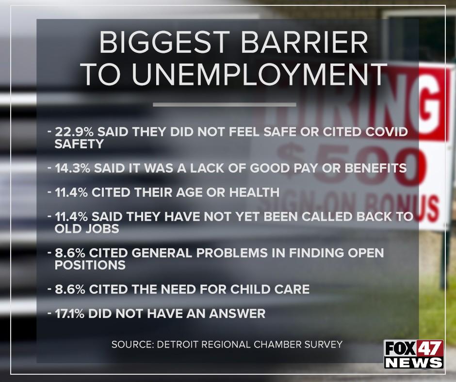 Biggest Barrier to Unemployment