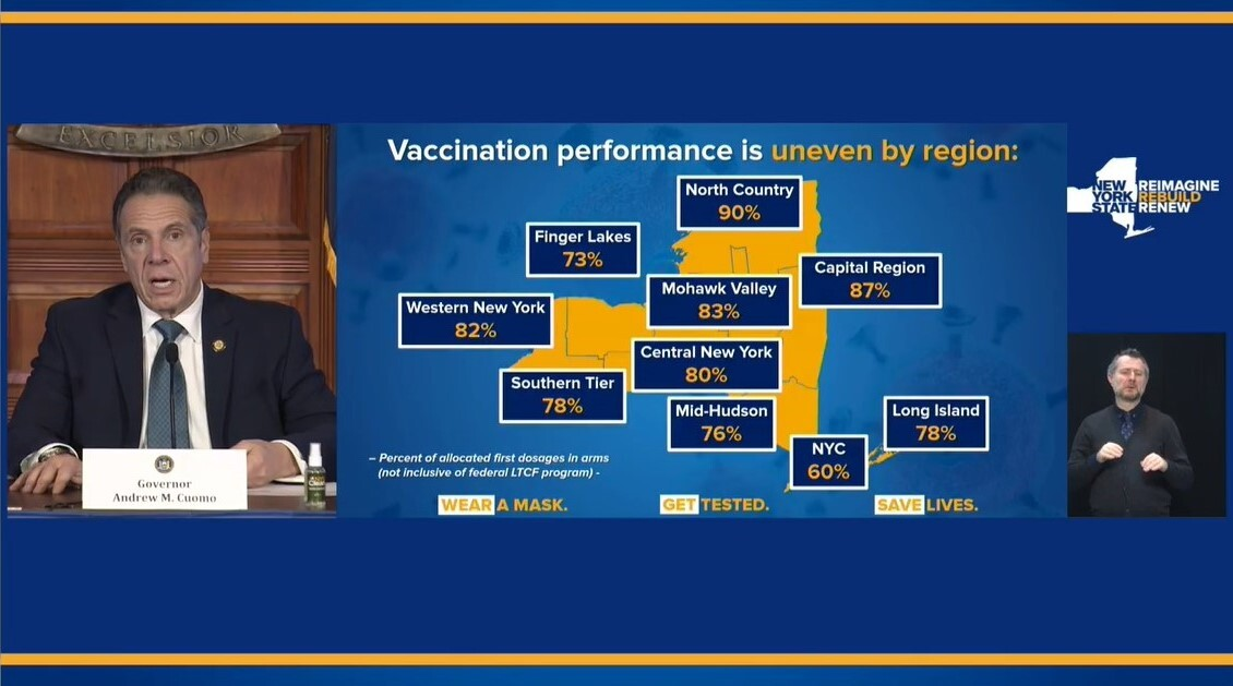 0115 vax performance by region.jpg