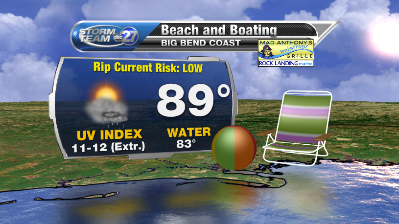 Beach and Boating forecast B (07/03/2017)