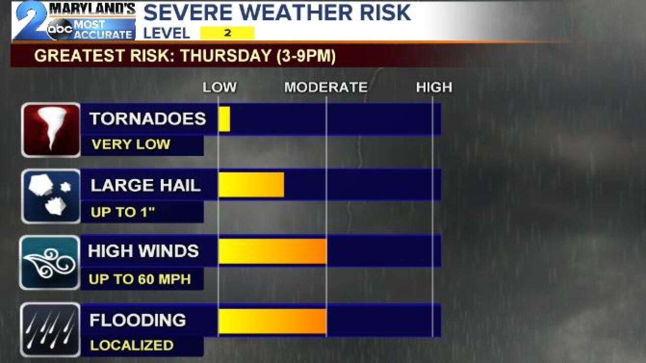Severe Weather Thursday