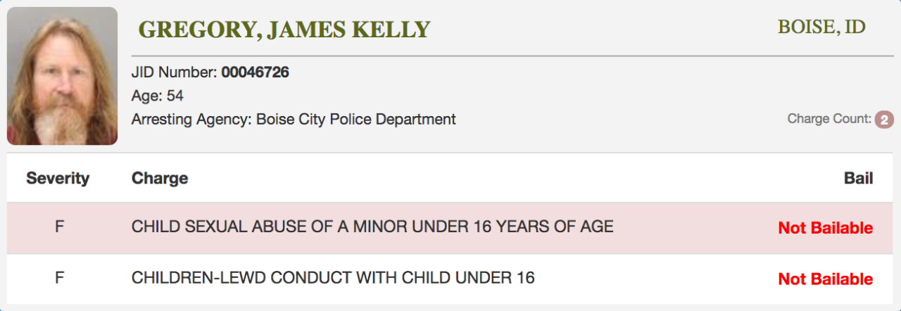 "James ""Kelly"" Gregory was booked into the Ada County Jail on Thursday, December 12."