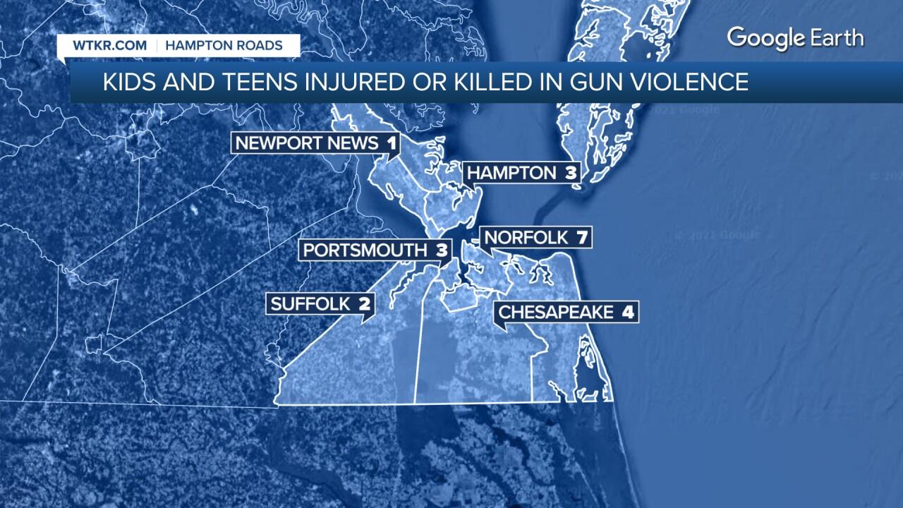KIDS AND TEENS INJURED OR KILLED IN GUN VIOLENCE.jpg