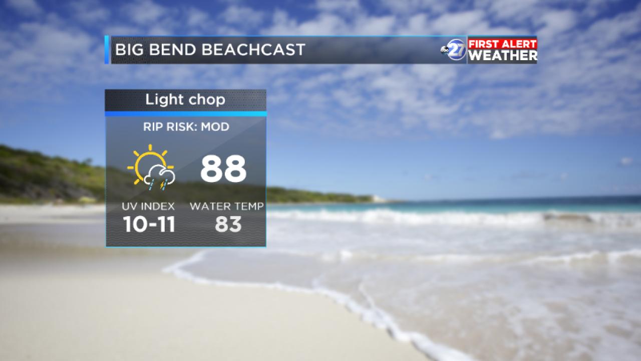 Beach forecast (08/20/2018)