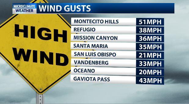 wind gusts 1020.JPG