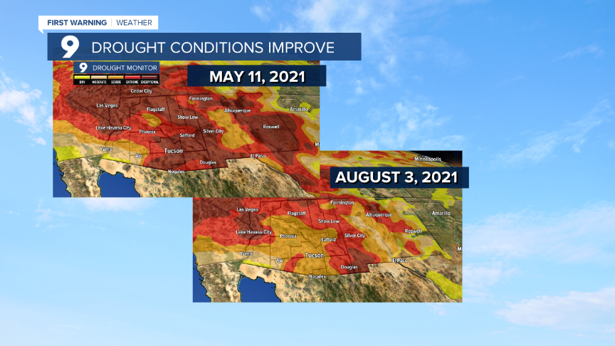 Cuy Improving Drought Conditions.png