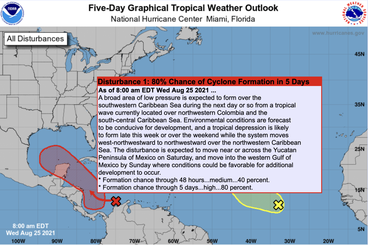 From NHC