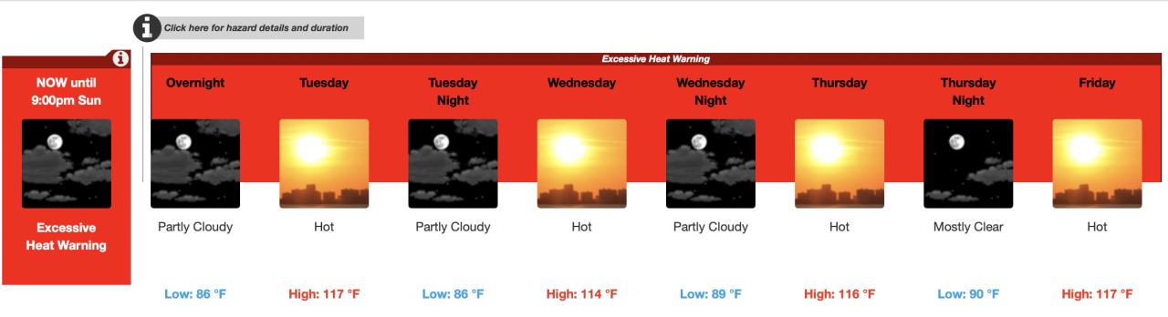 Palm Springs Forecast