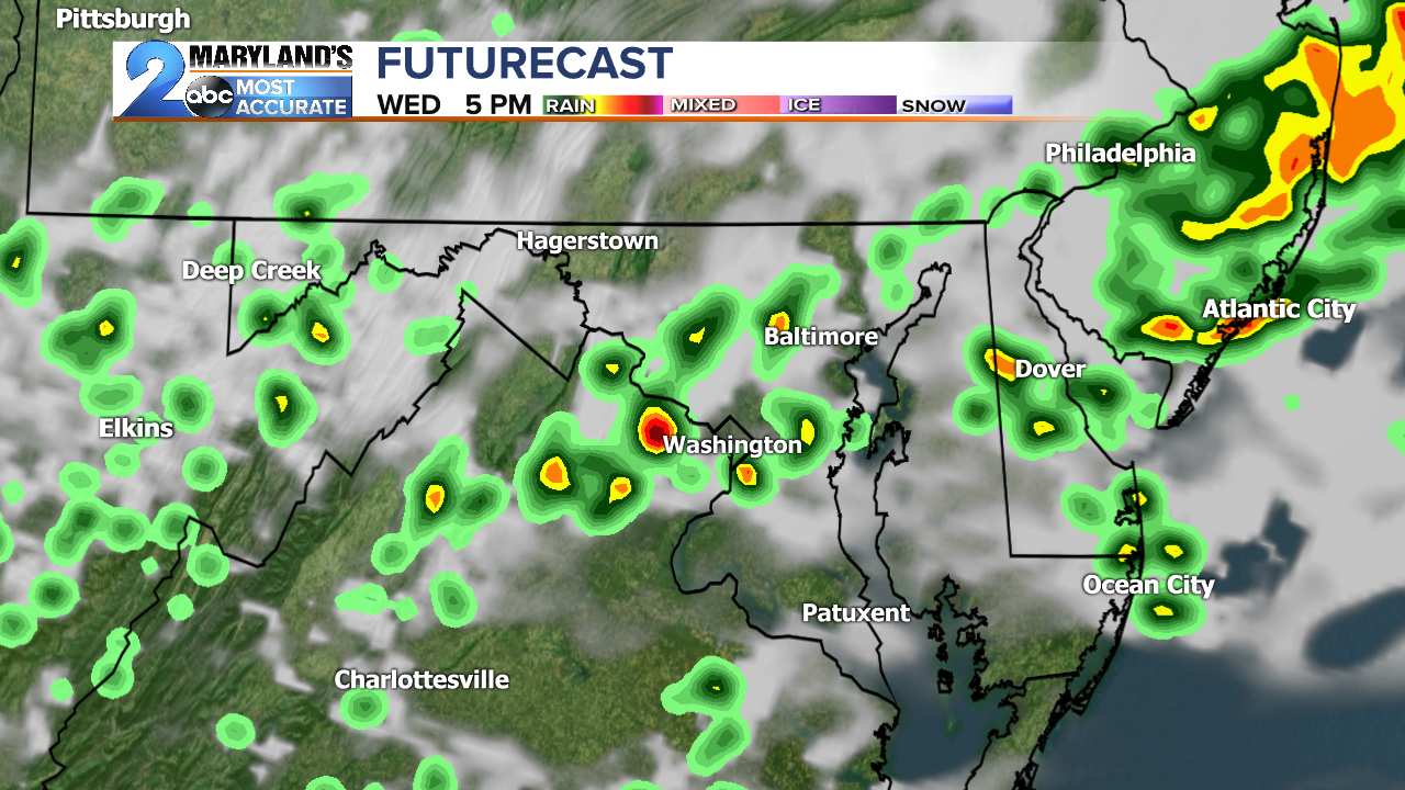 Futurecast MD WIDE.png