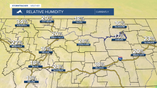 MT Zoomed In Relative Humidity.png