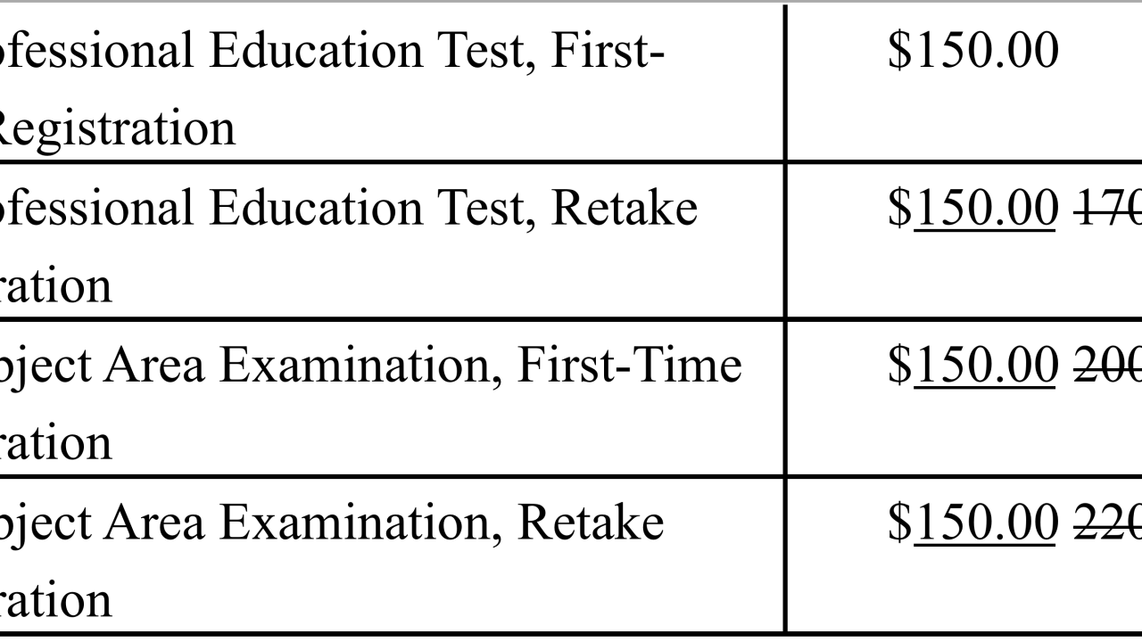 FL Dept. of Education proposes lower fees for examinees taking state teacher certification exam