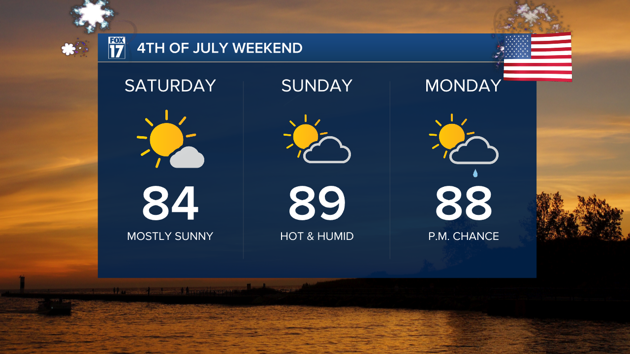 4th of July Weekend Planner.png