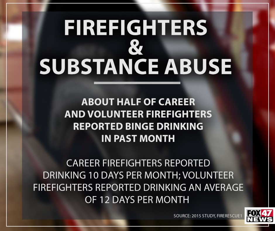 Firefighters and substance abuse