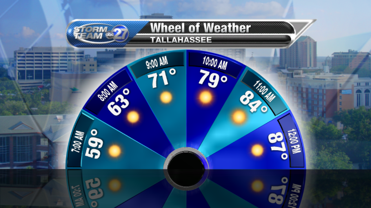 Weather Wheel A (05/10/2017)