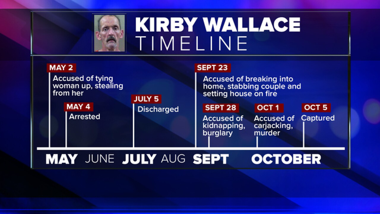Timeline: Kirby Wallace's Alleged Crime Spree