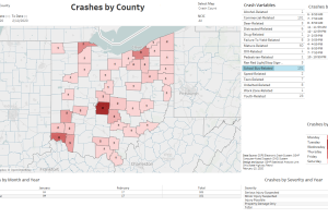 OSHP Crash Data