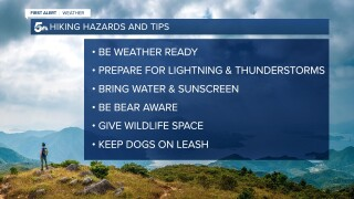 Hiking Hazards and Tips
