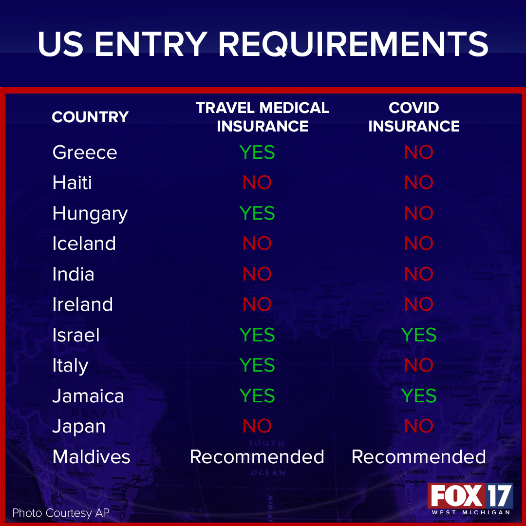 US ENTRY REQUIREMENTS 3 web_FACTOID copy.png
