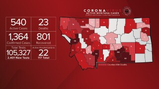 Montana COVID-19 case numbers update - July 7