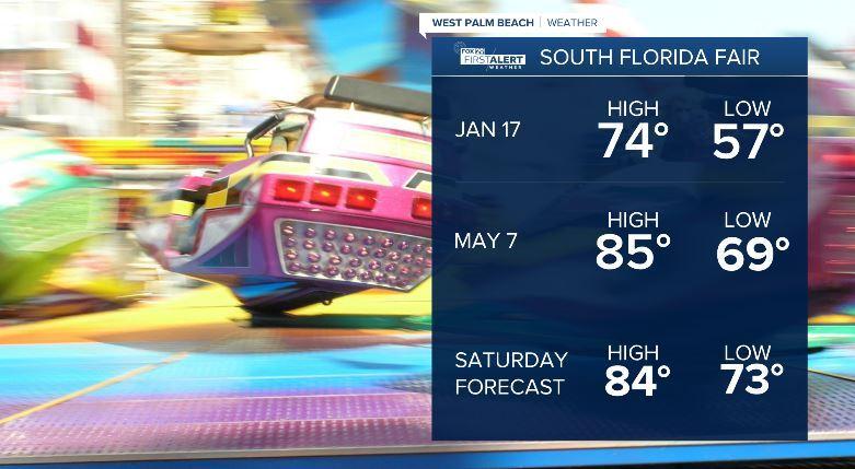 South Florida Fair Temperatures, Jan. 17 and May 7