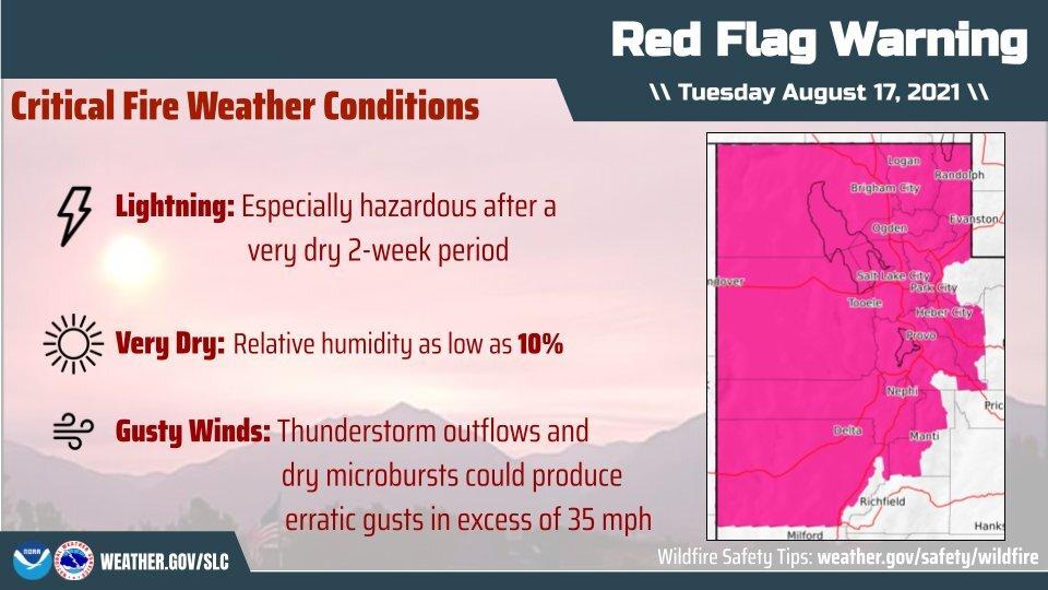 Red Flag Warning 8-17