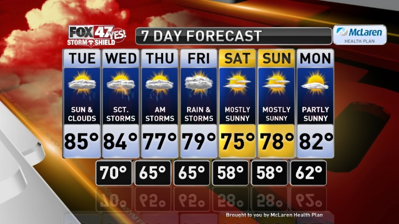 Claire's Forecast 9-10