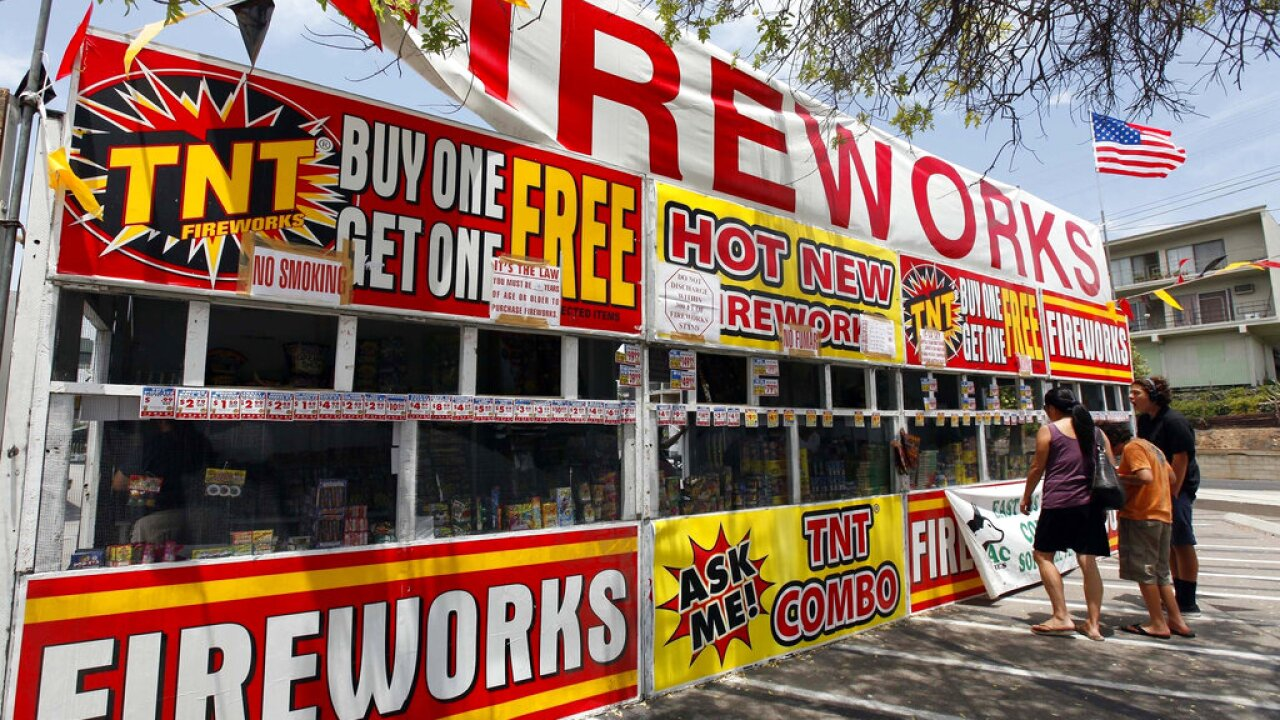 Fourth of July Fireworks Risk