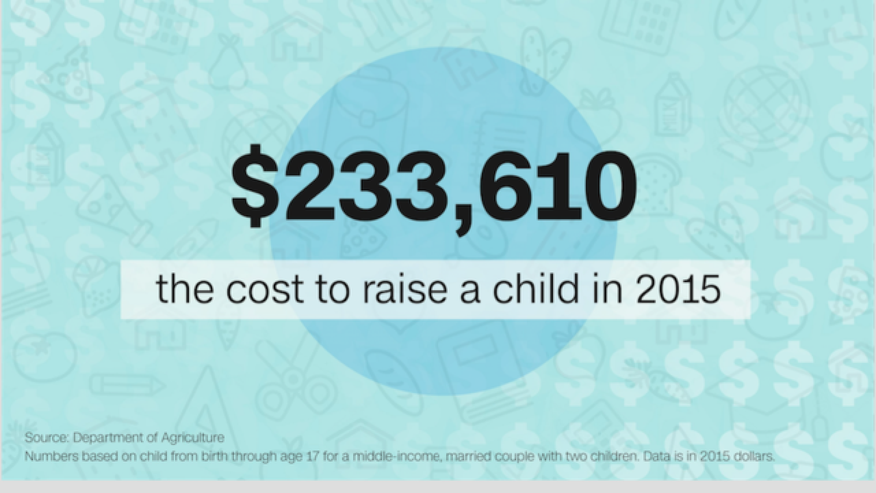 It costs $233,610 to raise a child