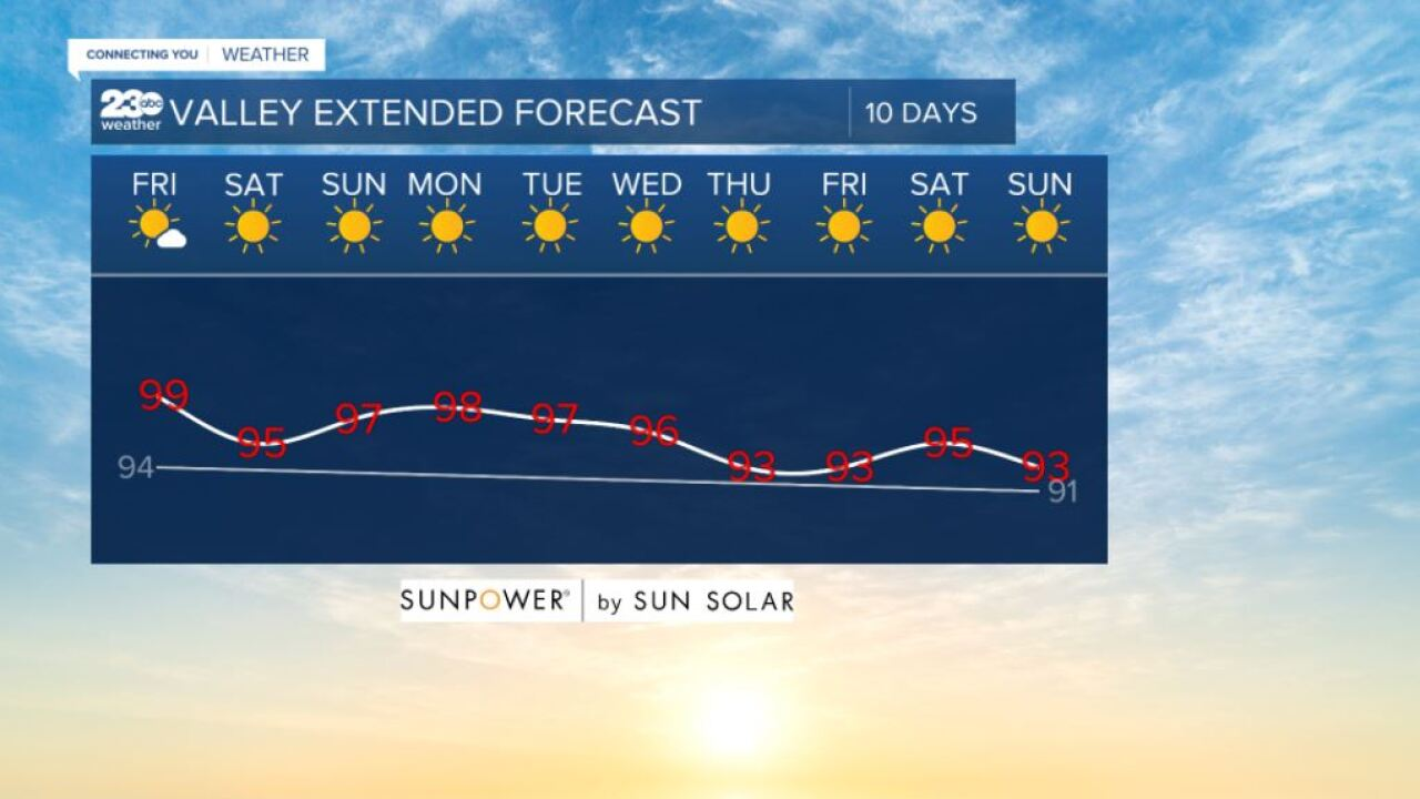 Valley 10-day forecast 9/10/2021