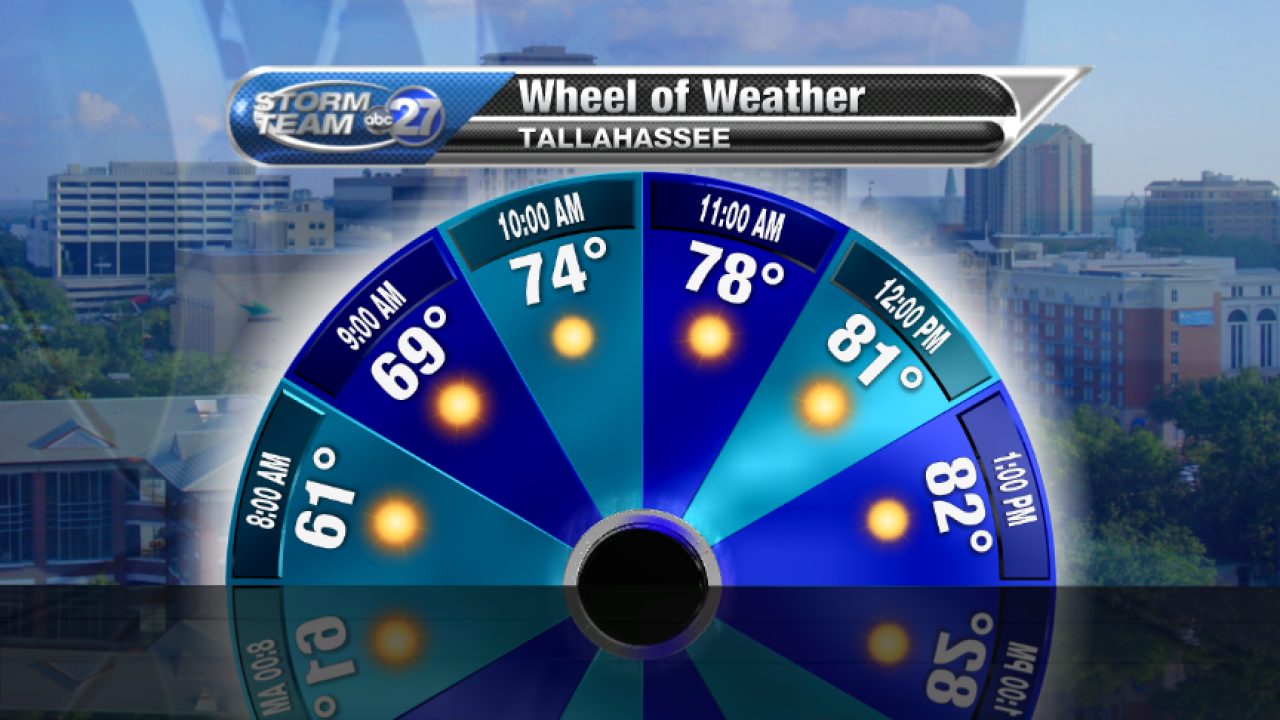 Weather Wheel A (05/26/2017)