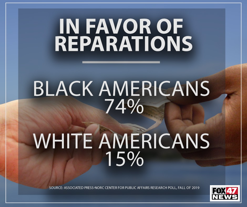 Survey of people on whether they are in favor of reparations