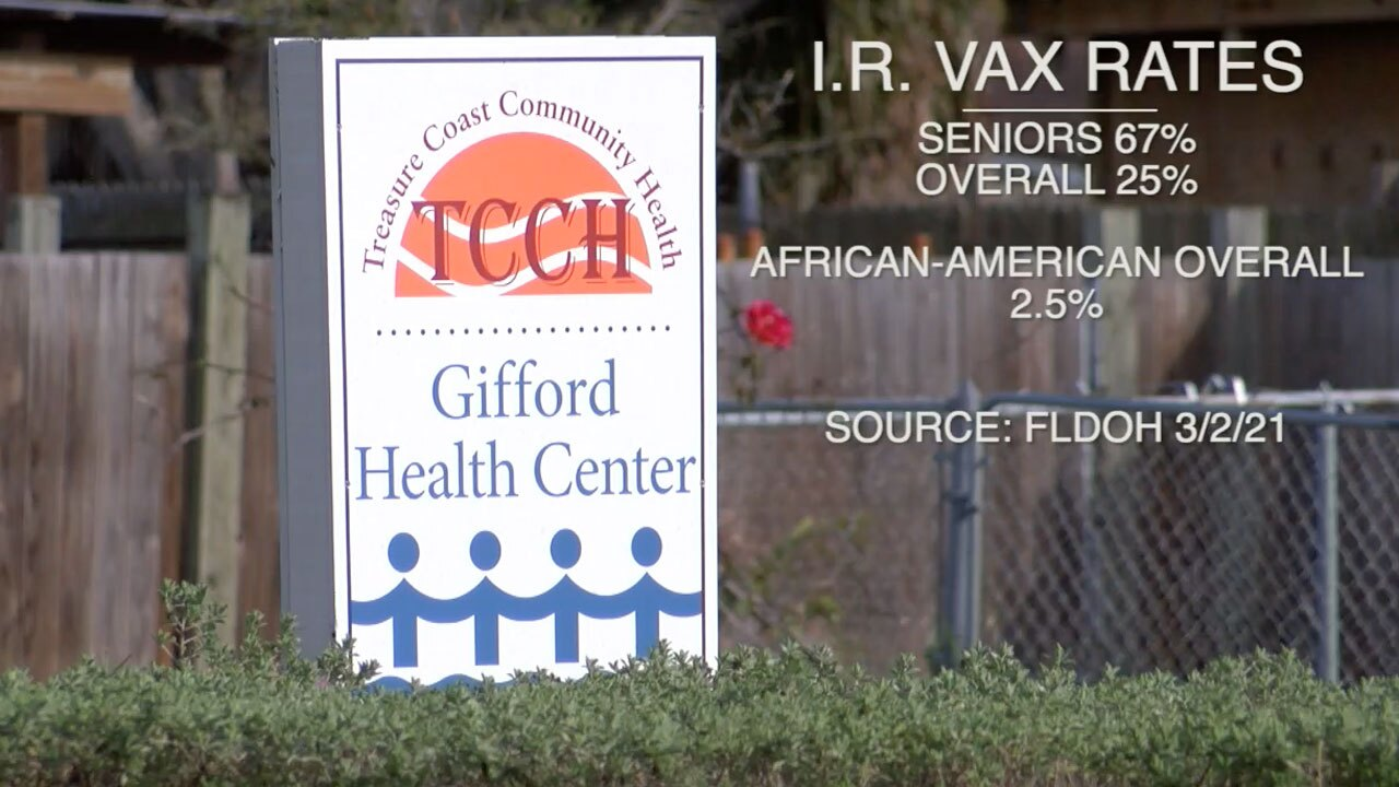 Indian River County vaccination stats