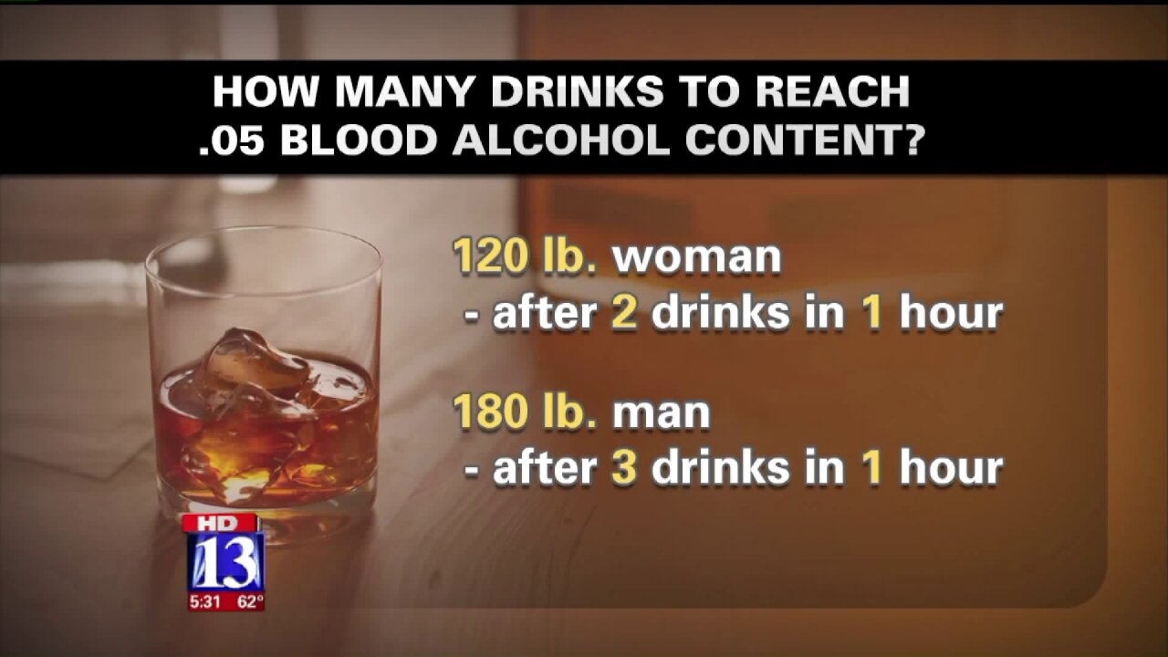 Utah to become first state to lower DUI level to.05