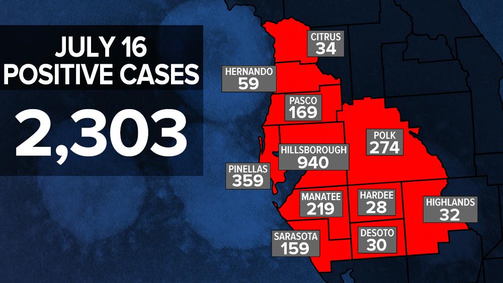 7-16-20-WFTS_COVID_CASES_BY_COUNTY-Recovered.png