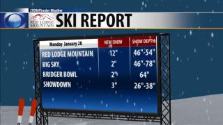 Evening ski report 1/28