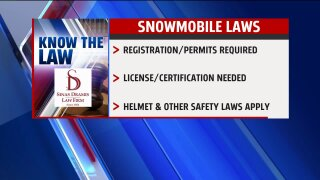 Know the Law – Michigan Snowmobile Law