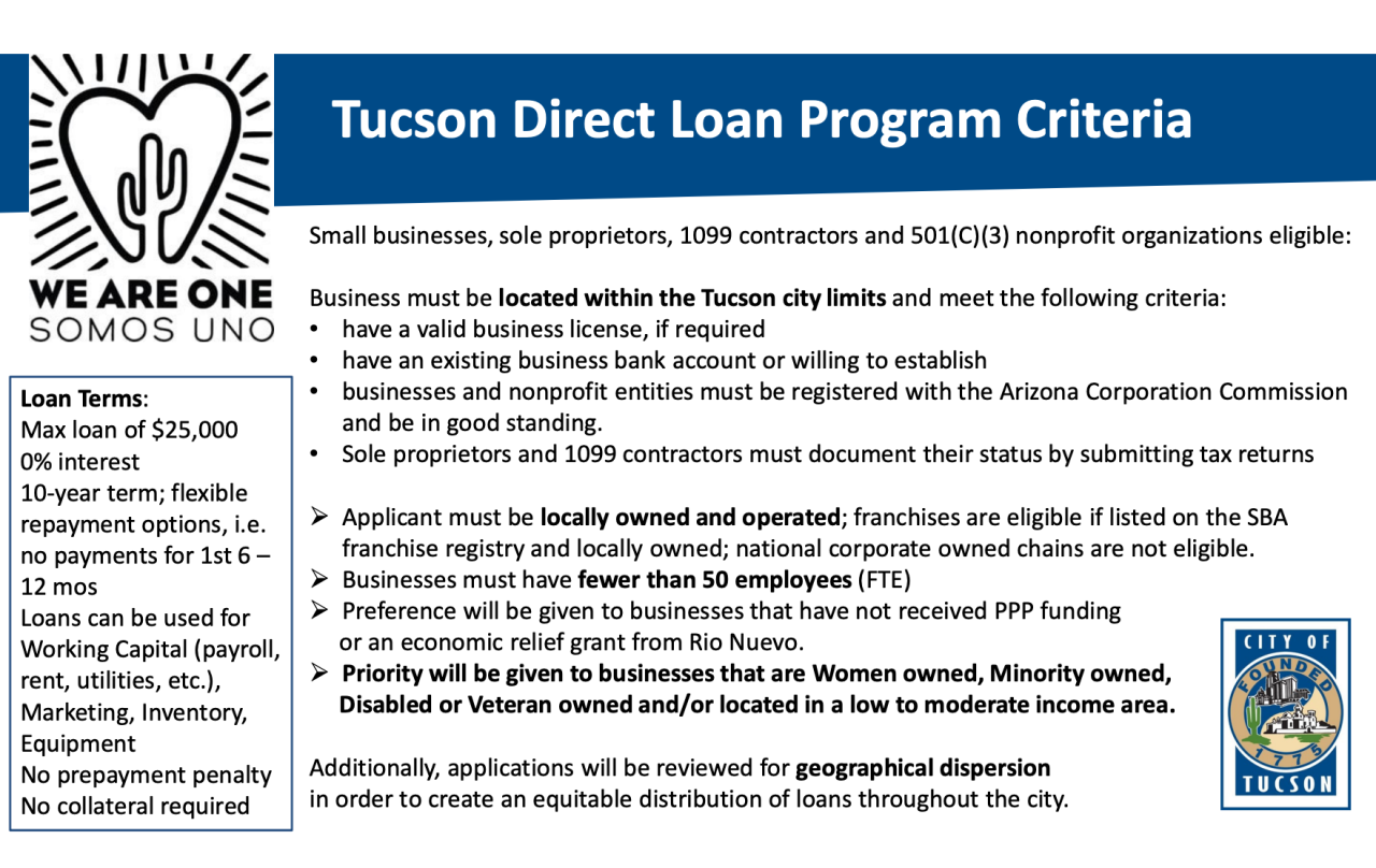 Tucson Direct Loan Program Criteria