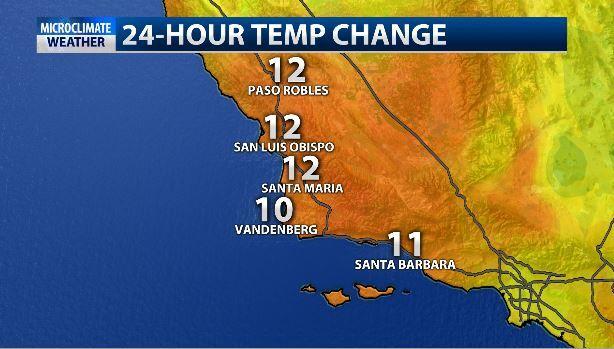 24 hour temp change.JPG