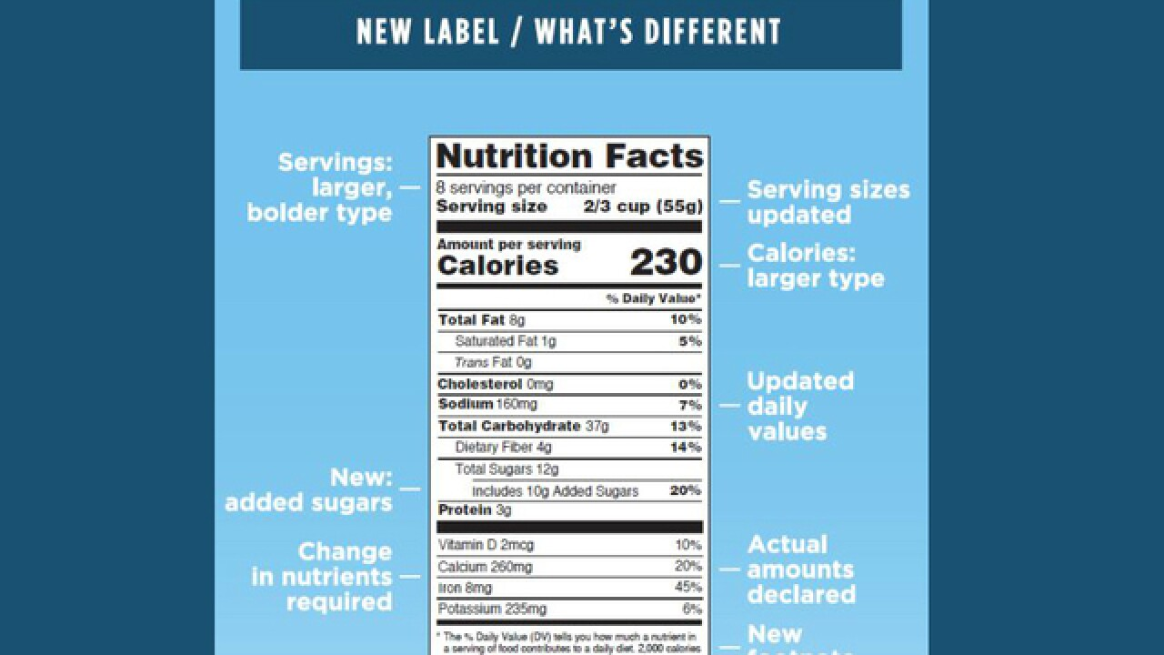 Makeover coming for food nutrition labels