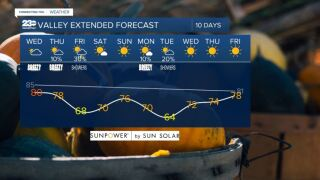 Valley 10-day forecast 10/6/2021