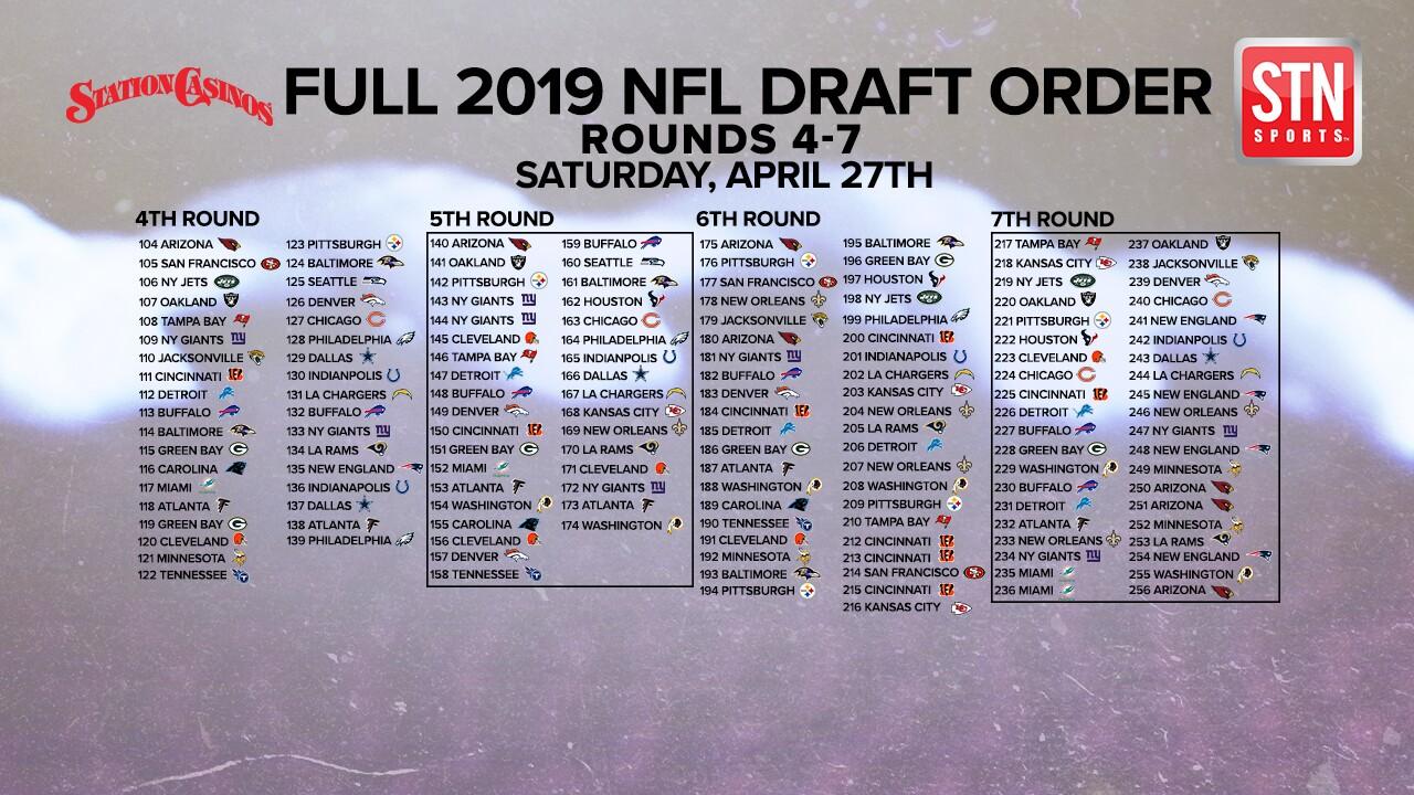 2019 NFL Draft Day 03.jpg