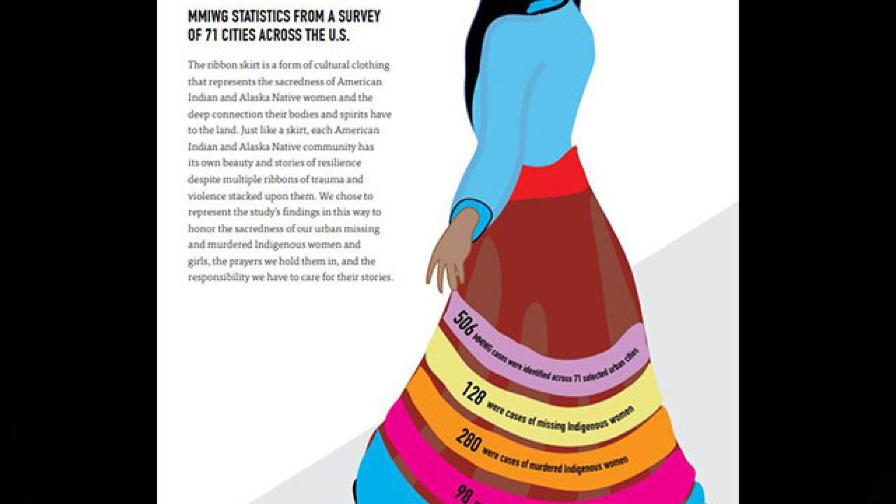 indigenous women from report.jpg