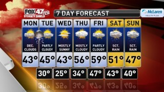 Claire's Forecast 11-16
