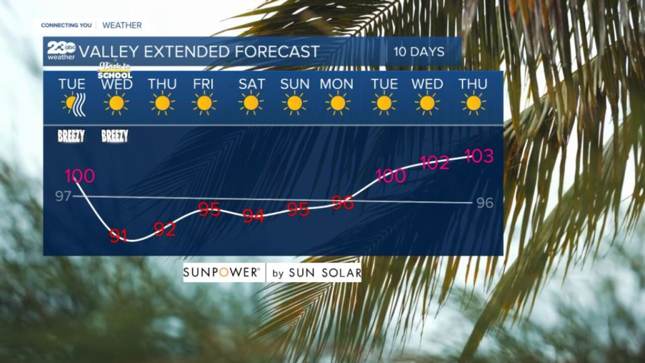 Valley 10-day forecast 8/17/2021