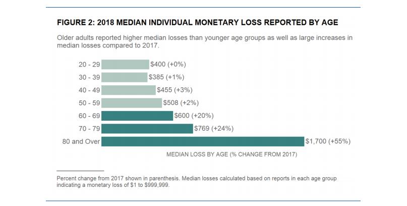 median loss.PNG