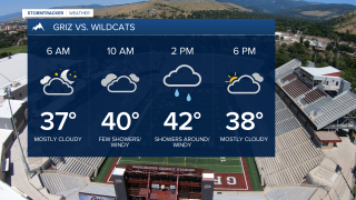 Bringing out the extra layers for Saturday's game day forecast