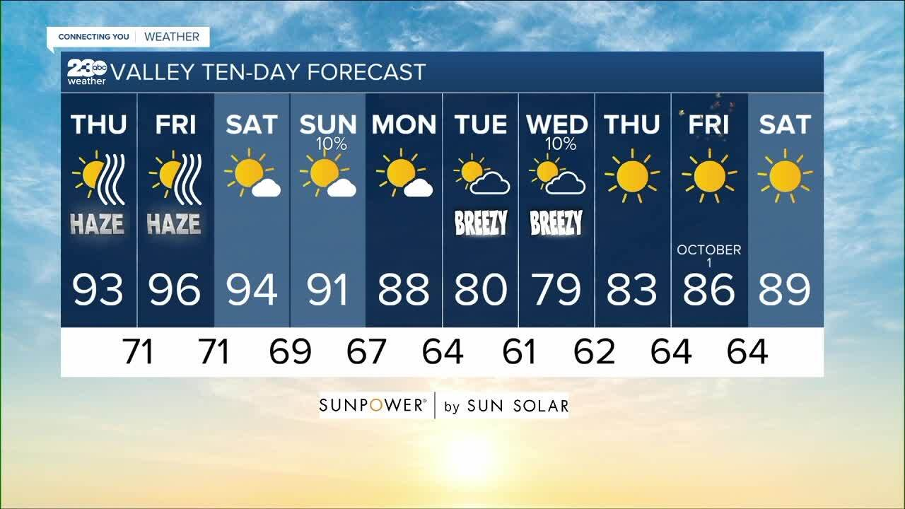 10 Day Forecast, Bakersfield
